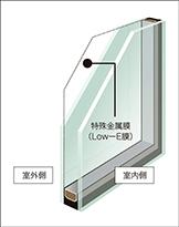Low-Eペアガラス